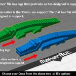 in 3D và cá nhân hóa đồ vật, in 3D kep con cá sấu